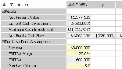 business valuation model excel free