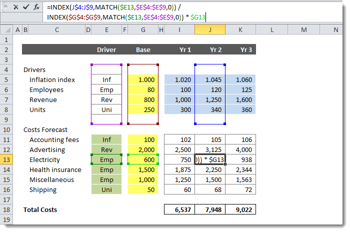 Cost drivers Sumwise Online Spreadsheet Software – Components Of A Spreadsheet