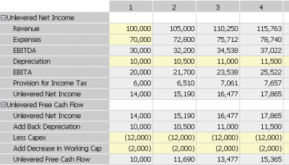 Dcf spreadsheet engneforic valuation models sumwise online spreadsheet software cheaphphosting Gallery