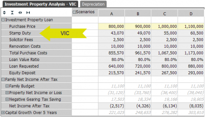 Investment Property Analysis – Sumwise – Online Spreadsheet Software