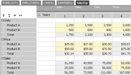 Small Business Financial Forecasts – Sumwise – Online Spreadsheet ...