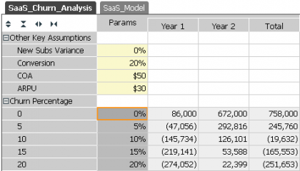 saas pricing model template saas business model sumwise online spreadsheet software